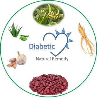 diabetic-natural-remedy